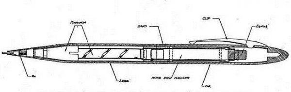 Sheaffer propel-repel-expel pencil